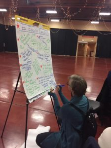 Participant at the 2017 Marin Equity Summit writes ideas for the Living equity agenda on Education